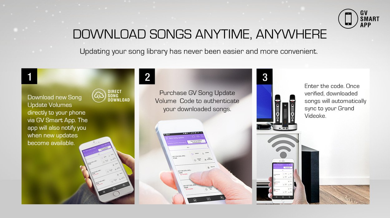 symphony 3 pro plus download songs